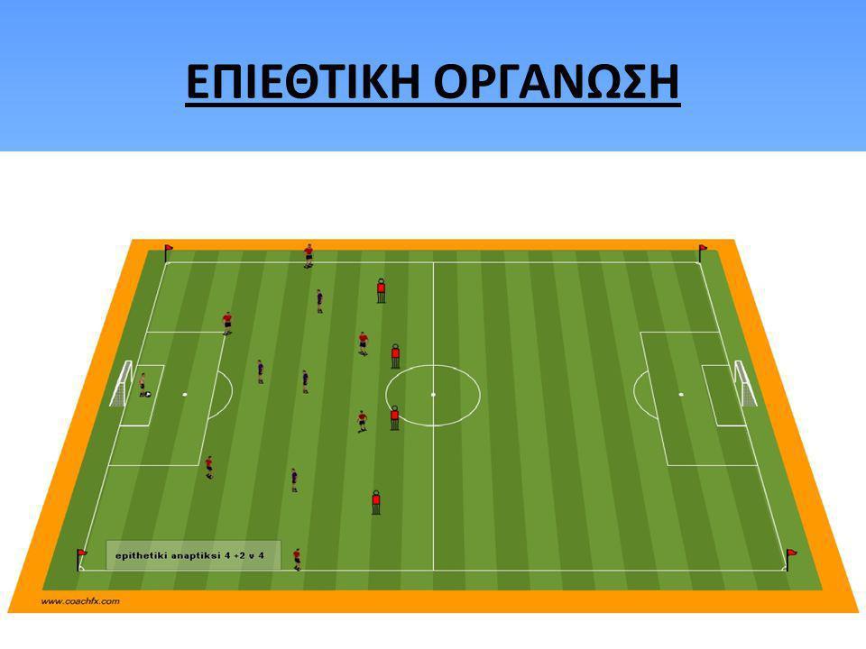 Γ μέρος Ένα group ποδοσφαιριστών 1 Χ 15min συνεχόμενο τρέξιμο στο 80% ΜΚΣ Δεύτερο group 1 Χ 10min αποκατάσταση