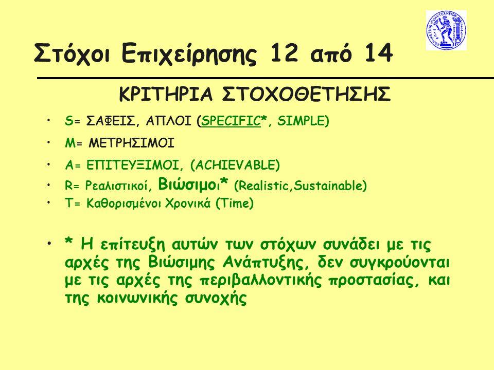 Στόχοι Επιχείρησης 12 από 14 ΚΡΙΤΗΡΙΑ ΣΤΟΧΟΘΕΤΗΣΗΣ S= ΣΑΦΕΙΣ, ΑΠΛΟΙ (SPECIFIC*, SIMPLE) M= ΜΕΤΡΗΣΙΜΟΙ Α= ΕΠΙΤΕΥΞΙΜΟΙ, (ΑCHIEVABLE) R= Ρεαλιστικοί, Βιώσιμο ι * (Realistic,Sustainable) Τ= Kαθορισμένοι Χρονικά (Time) * Η επίτευξη αυτών των στόχων συνάδει με τις αρχές της Βιώσιμης Ανάπτυξης, δεν συγκρούονται με τις αρχές της περιβαλλοντικής προστασίας, και της κοινωνικής συνοχής