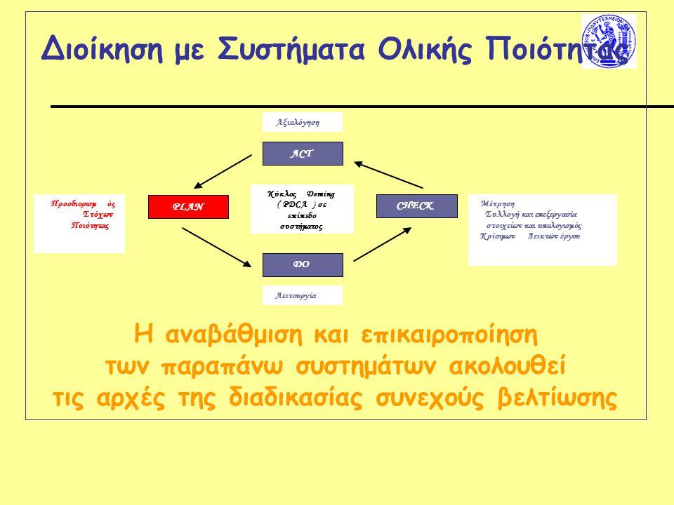 Διοίκηση με Συστήματα Ολικής Ποιότητας Η αναβάθμιση και επικαιροποίηση των παραπάνω συστημάτων ακολουθεί τις αρχές της διαδικασίας συνεχούς βελτίωσης CHECK DO ACT PLAN ΚύκλοςDeming (PDCA) σε επίπεδο συστήματος Αξιολόγηση Μέτρηση Συλλογή και επεξεργασία στοιχείων και υπολογισμός ΚρίσιμωνΔεικτών έργου Προσδιορισμός Στόχων Ποιότητας Λειτουργία