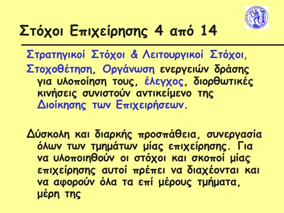 Θεωρίες οργάνωσης & διοίκησης 8 /20 Fayol (1841-1926), Μηχανικός Μεταλλείων, Απόφοιτος École Nationale Supérieure des Mines Διατύπωση της έννοιας της διοίκησης Πρόβλεψη και Προγραμματισμός, Οργάνωση, Έκδοση Εντολών, Συντονισμό, έλεγχο Διάκριση των λειτουργιών της επιχείρησης Αρχές και στοιχεία της διοίκησης Προσόντα του επιχειρηματία