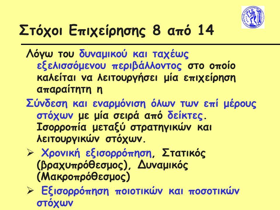 Θεωρίες οργάνωσης & διοίκησης 10/20 Mayo (1886-1949) Οι συναισθηματικοί παράγοντες παίζουν σημαντικότερο ρόλο στις οικονομικές σχέσεις, από τους λογικούς και τους οικονομικούς.