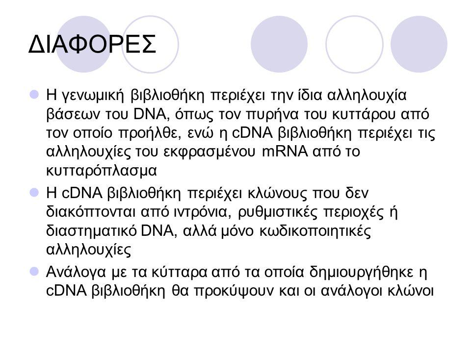 ΔΙΑΦΟΡΕΣ Η γενωμική βιβλιοθήκη περιέχει την ίδια αλληλουχία βάσεων του DNA, όπως τον πυρήνα του κυττάρου από τον οποίο προήλθε, ενώ η cDNA βιβλιοθήκη
