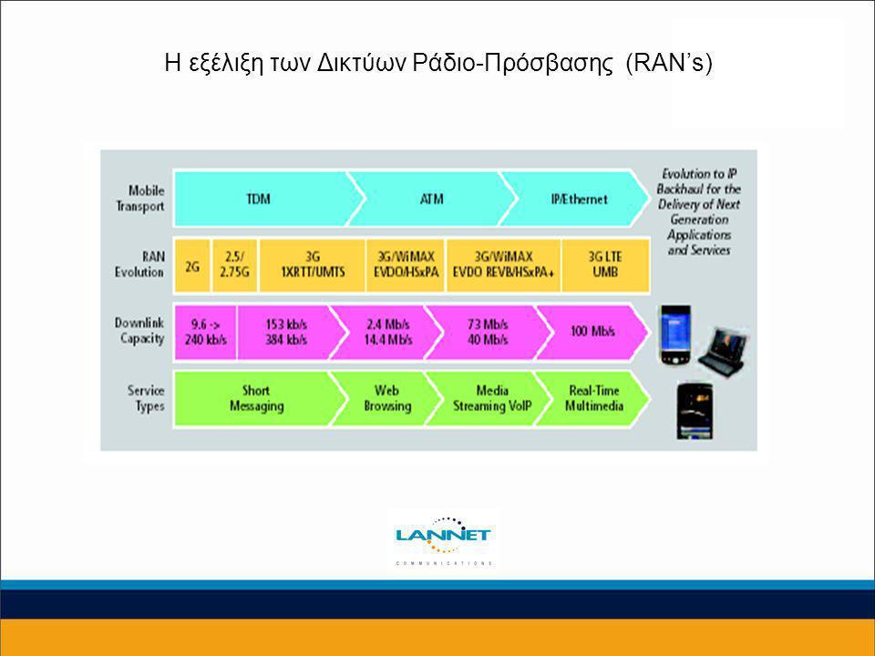 23 Σύγκλιση Κινητής - Σταθερής Τηλεπικοινωνίας  Ευρυζωνικότητα η κύρια λεωφόρος για την Σύγκληση  Η τεχνολογία ΙΡ ο κεντρικός άξονας των ενοποιημένων δικτύων NGN  H αρχιτεκτονική IMS το υπόβαθρο των δικτύων NGN  H ανάπτυξη προχωρημένων ευρυζωνικών υπηρεσιών με χρήση του δικτύου WiMAX, μια βιώσιμη στρατηγική για την μετάβαση από τα παλιά «κατακόρυφα» δίκτυα διακριτών υπηρεσιών, στα σύγχρονα «οριζόντια» δίκτυα ολοκληρωμένων υπηρεσιών, πέρα από τις «συμβατικές» γενιές..