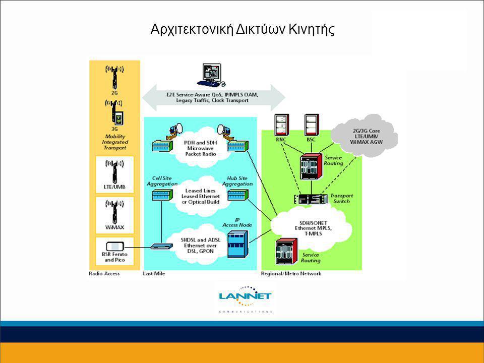 4 Η εξέλιξη των δικτύων Μεταφοράς της Κινητής Τηλεφωνίας