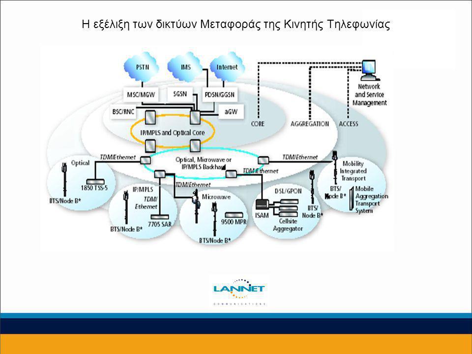 25 Λειτουργίες του Κόμβου Access – xDSL – FTTx – PON – 4G/LTE Modality – Fixed – Mobile  GSM  WiFi  WiMAX Traffic Shaping – VC's (ATM) – Ethernet (QoS) – VLAN's – MPLS Security – BRAS – AAA – SBC Services – Voice (VoIP) – Data – Internet – VPN's – multimedia – VoD – IP TV – interactive Backhaul – Fiber