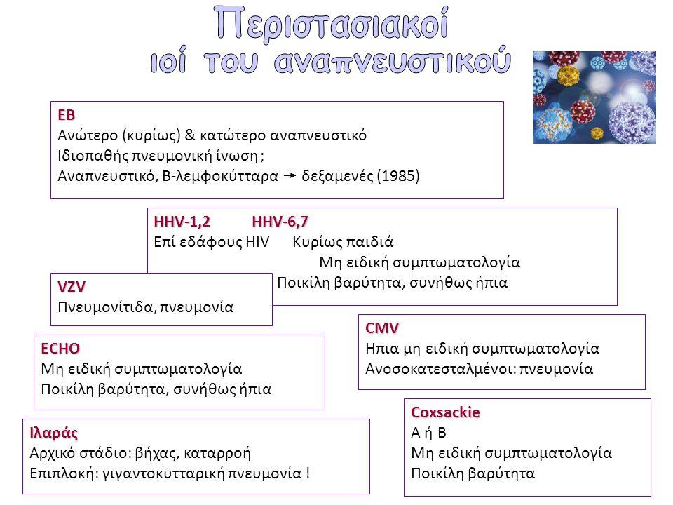 Ιλαράς Αρχικό στάδιο: βήχας, καταρροή Επιπλοκή: γιγαντοκυτταρική πνευμονία ! CMV Ηπια μη ειδική συμπτωματολογία Ανοσοκατεσταλμένοι: πνευμονία Coxsacki