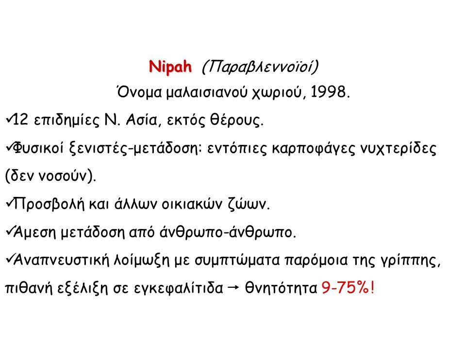 Nipah Nipah (Παραβλεννοϊοί) Όνομα μαλαισιανού χωριού, 1998. 12 επιδημίες Ν. Ασία, εκτός θέρους. Φυσικοί ξενιστές-μετάδοση: εντόπιες καρποφάγες νυχτερί