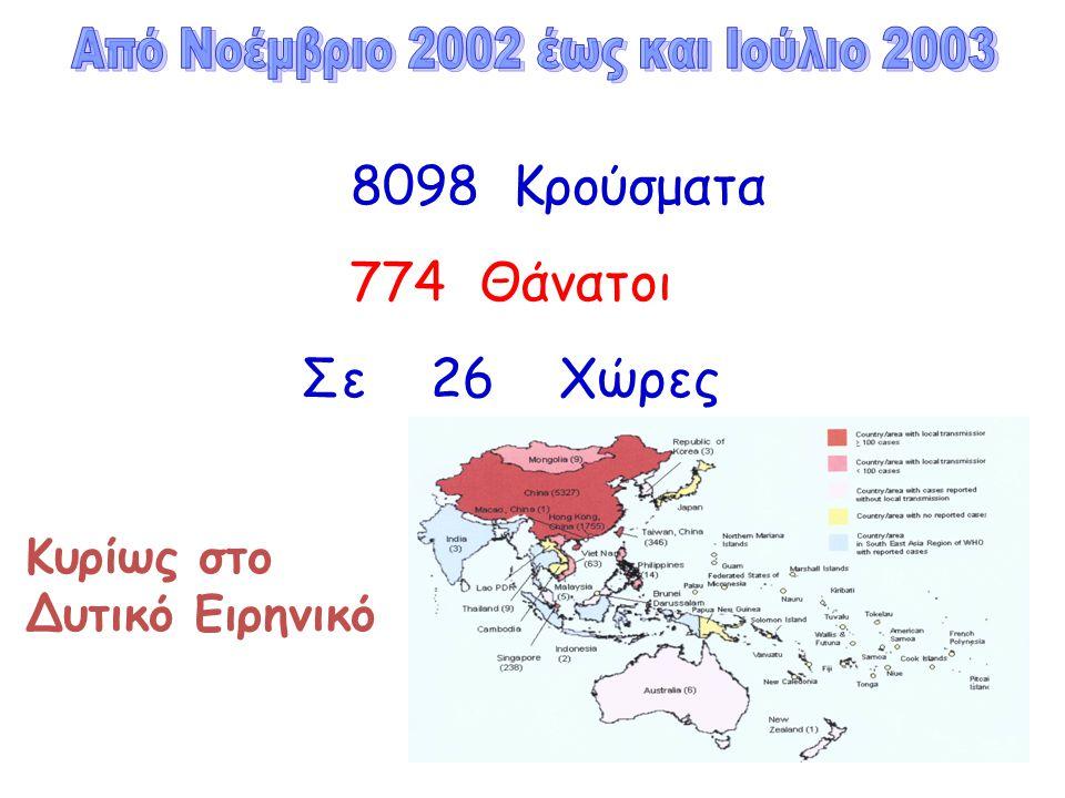 8098 Κρούσματα 774 Θάνατοι Σε 26 Χώρες Κυρίως στο Δυτικό Ειρηνικό
