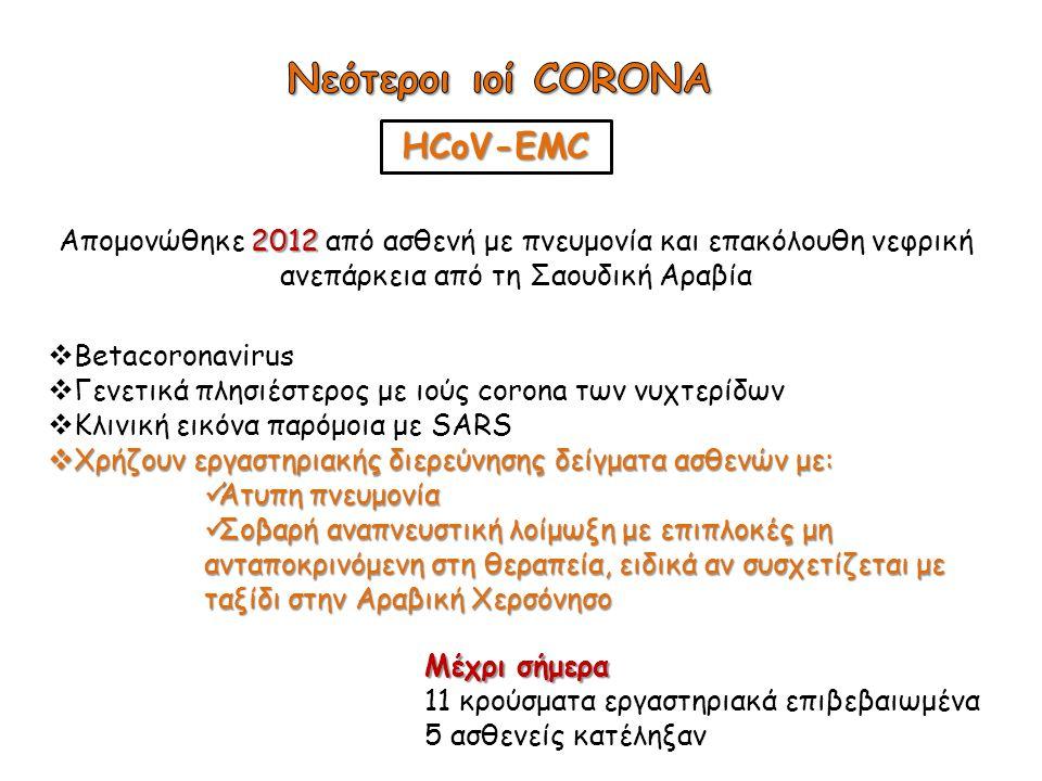 HCoV-EMC 2012 Απομονώθηκε 2012 από ασθενή με πνευμονία και επακόλουθη νεφρική ανεπάρκεια από τη Σαουδική Αραβία  Betacoronavirus  Γενετικά πλησιέστε