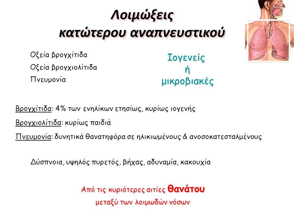 Οξεία βρογχίτιδα Οξεία βρογχιολίτιδα Πνευμονία Λοιμώξεις κατώτερου αναπνευστικού Λοιμώξεις Δύσπνοια, υψηλός πυρετός, βήχας, αδυναμία, κακουχία Βρογχίτ