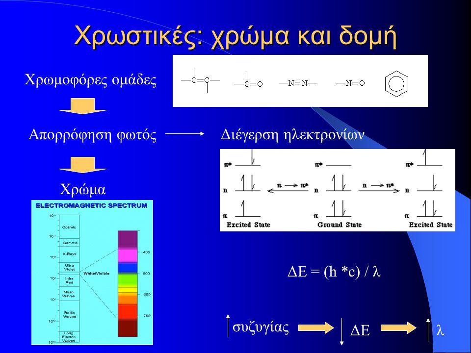 Χρωστικές: χρώμα και δομή Χρωμοφόρες ομάδες Απορρόφηση φωτός Χρώμα Διέγερση ηλεκτρονίων ΔΕ = (h *c) / λ συζυγίας ΔΕλ