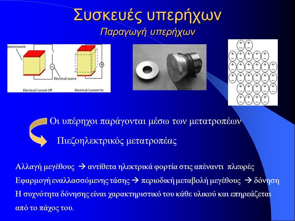 Συσκευές υπερήχων Παραγωγή υπερήχων Οι υπέρηχοι παράγονται μέσω των μετατροπέων Πιεζοηλεκτρικός μετατροπέας Αλλαγή μεγέθους  αντίθετα ηλεκτρικά φορτί