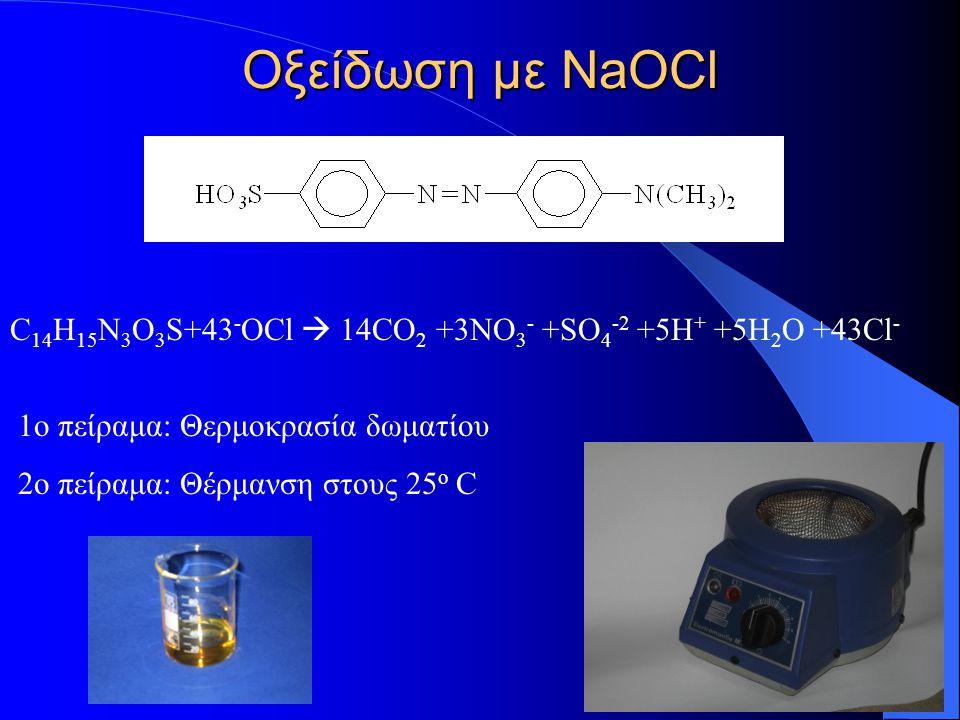 Οξείδωση με NaOCl C 14 H 15 N 3 O 3 S+43 - OCl  14CO 2 +3NO 3 - +SO 4 -2 +5H + +5H 2 O +43Cl - 1ο πείραμα: Θερμοκρασία δωματίου 2ο πείραμα: Θέρμανση