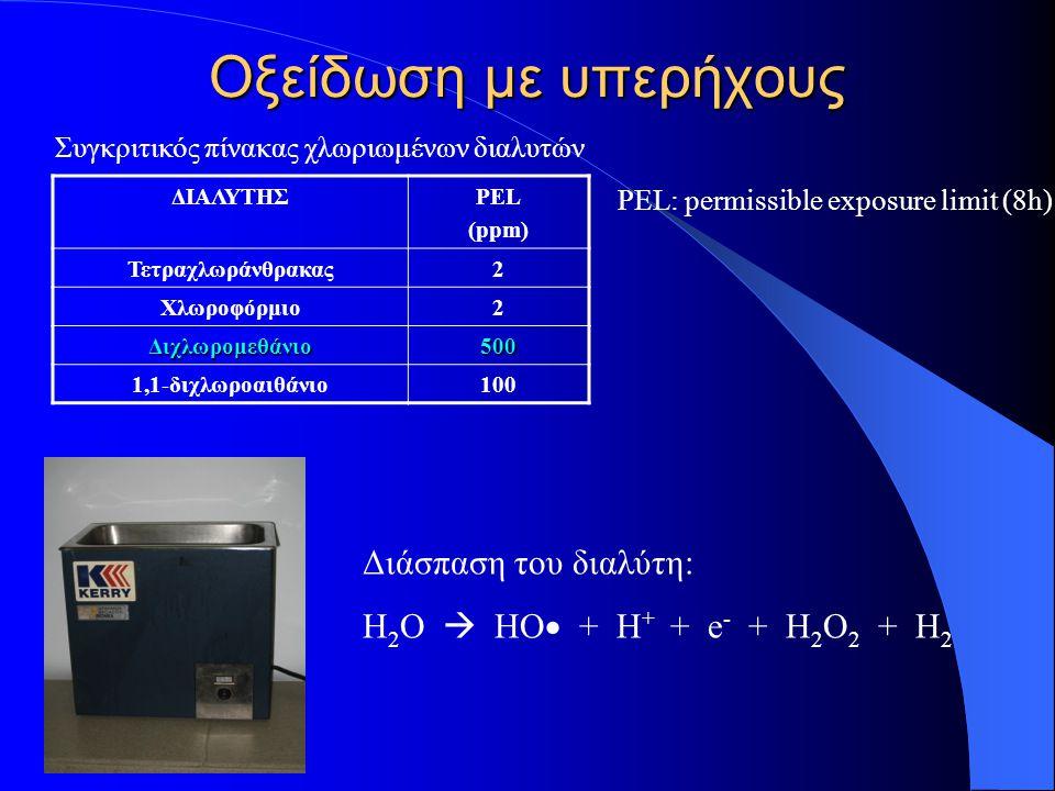 Οξείδωση με υπερήχους Συγκριτικός πίνακας χλωριωμένων διαλυτών ΔΙΑΛΥΤΗΣPEL (ppm) Τετραχλωράνθρακας2 Χλωροφόρμιο2 Διχλωρομεθάνιο500 1,1-διχλωροαιθάνιο1