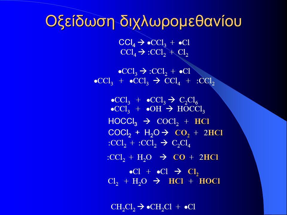 Οξείδωση διχλωρομεθανίου CCl 4   CCl 3 +  Cl CCl 4   CCl 2 + Cl 2  CCl 3   CCl 2 +  Cl  CCl 3 +  CCl 3  CCl 4 +  CCl 2  CCl 3 +  CCl 3