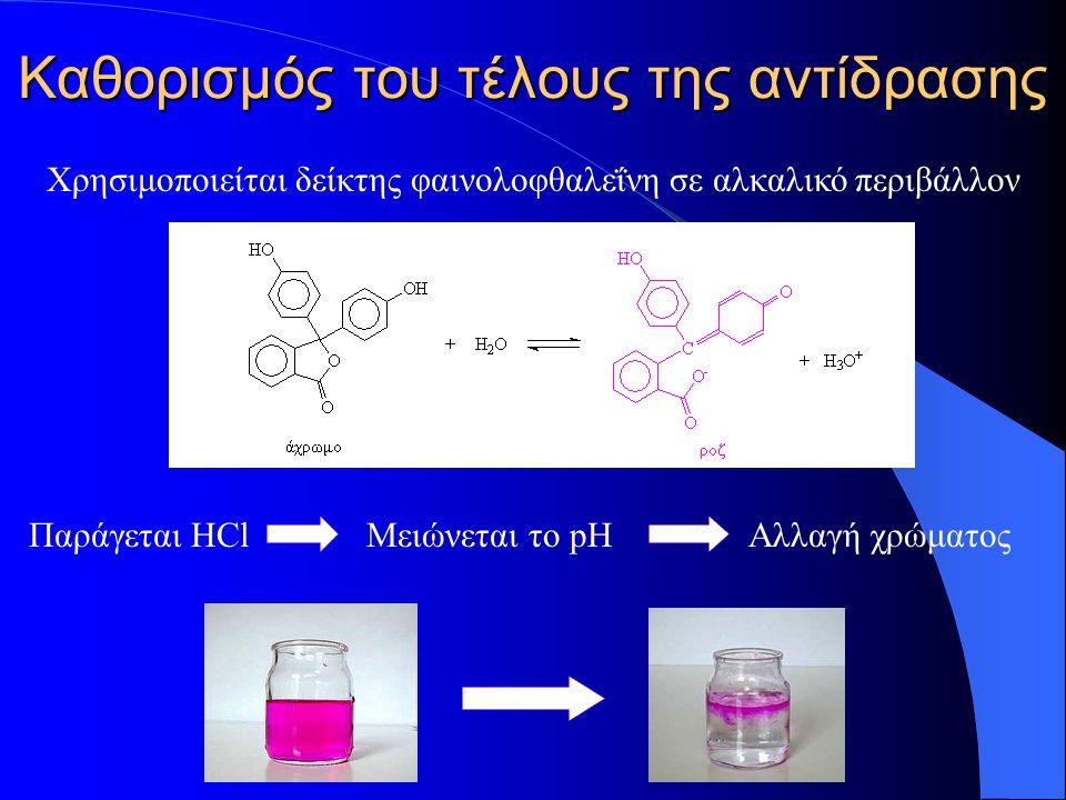 Καθορισμός του τέλους της αντίδρασης Χρησιμοποιείται δείκτης φαινολοφθαλεΐνη σε αλκαλικό περιβάλλον Παράγεται HClΜειώνεται το pΗΑλλαγή χρώματος