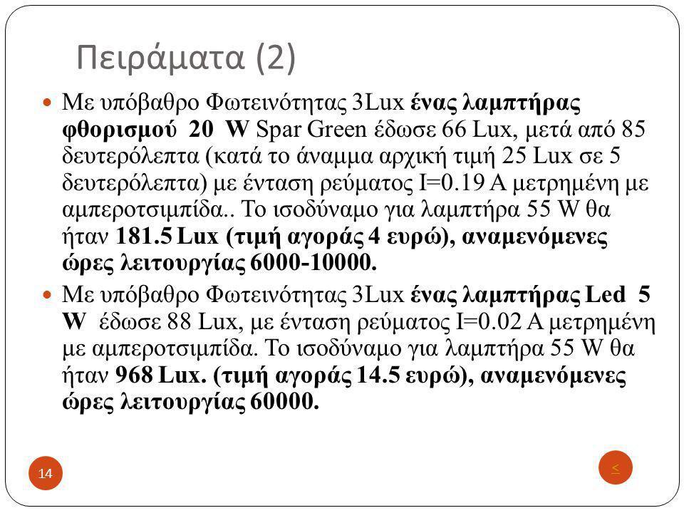 Πειράματα (2) 14 Με υπόβαθρο Φωτεινότητας 3Lux ένας λαμπτήρας φθορισμού 20 W Spar Green έδωσε 66 Lux, μετά από 85 δευτερόλεπτα (κατά το άναμμα αρχική τιμή 25 Lux σε 5 δευτερόλεπτα) με ένταση ρεύματος I=0.19 A μετρημένη με αμπεροτσιμπίδα..