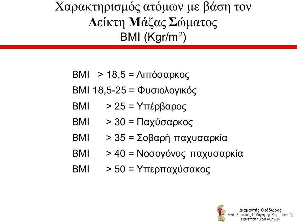 Χαρακτηρισμός ατόμων με βάση τον Δείκτη Μάζας Σώματος ΒΜΙ (Kgr/m 2 ) Διαμαντής Θεόδωρος Αναπληρωτής Καθηγητής Χειρουργικής Πανεπιστημίου Αθηνών ΒΜΙ > 18,5 = Λιπόσαρκος ΒΜΙ 18,5-25 = Φυσιολογικός ΒΜΙ > 25 = Υπέρβαρος ΒΜΙ > 30 = Παχύσαρκος ΒΜΙ > 35 = Σοβαρή παχυσαρκία ΒΜΙ > 40 = Νοσογόνος παχυσαρκία ΒΜΙ > 50 = Υπερπαχύσακος