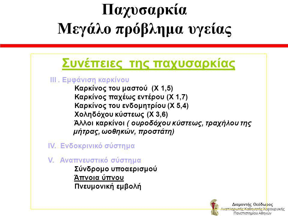 Παχυσαρκία Μεγάλο πρόβλημα υγείας Διαμαντής Θεόδωρος Αναπληρωτής Καθηγητής Χειρουργικής Πανεπιστημίου Αθηνών Συνέπειες της παχυσαρκίας ΙΙΙ.