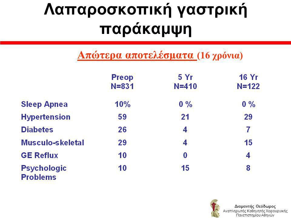 Απώτερα αποτελέσματα (16 χρόνια) Διαμαντής Θεόδωρος Αναπληρωτής Καθηγητής Χειρουργικής Πανεπιστημίου Αθηνών Λαπαροσκοπική γαστρική παράκαμψη