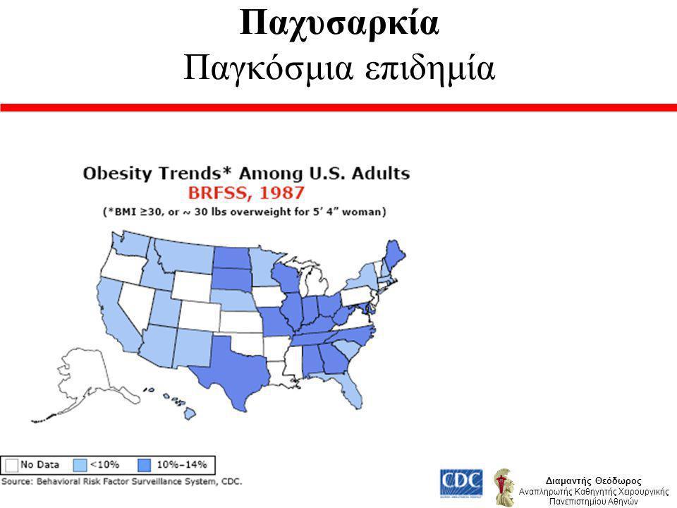 Γιατί Χειρουργική Θεραπεία Νοσογόνου Παχυσαρκίας ; Διαμαντής Θεόδωρος Αναπληρωτής Καθηγητής Χειρουργικής Πανεπιστημίου Αθηνών Η συντηρητική θεραπεία αποτυγχάνει  Με άσκηση χωρίς δίαιτα χάνονται 3 – 5 Kgr.