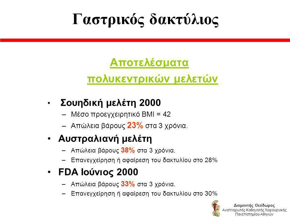 Γαστρικός δακτύλιος Διαμαντής Θεόδωρος Αναπληρωτής Καθηγητής Χειρουργικής Πανεπιστημίου Αθηνών Αποτελέσματα πολυκεντρικών μελετών Σουηδική μελέτη 2000 –Μέσο προεγχειρητικό ΒΜΙ = 42 –Απώλεια βάρους 23% στα 3 χρόνια.