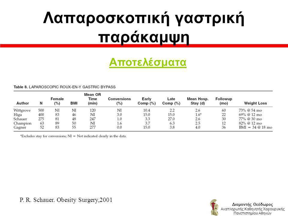 Διαμαντής Θεόδωρος Αναπληρωτής Καθηγητής Χειρουργικής Πανεπιστημίου Αθηνών Αποτελέσματα Λαπαροσκοπική γαστρική παράκαμψη P.
