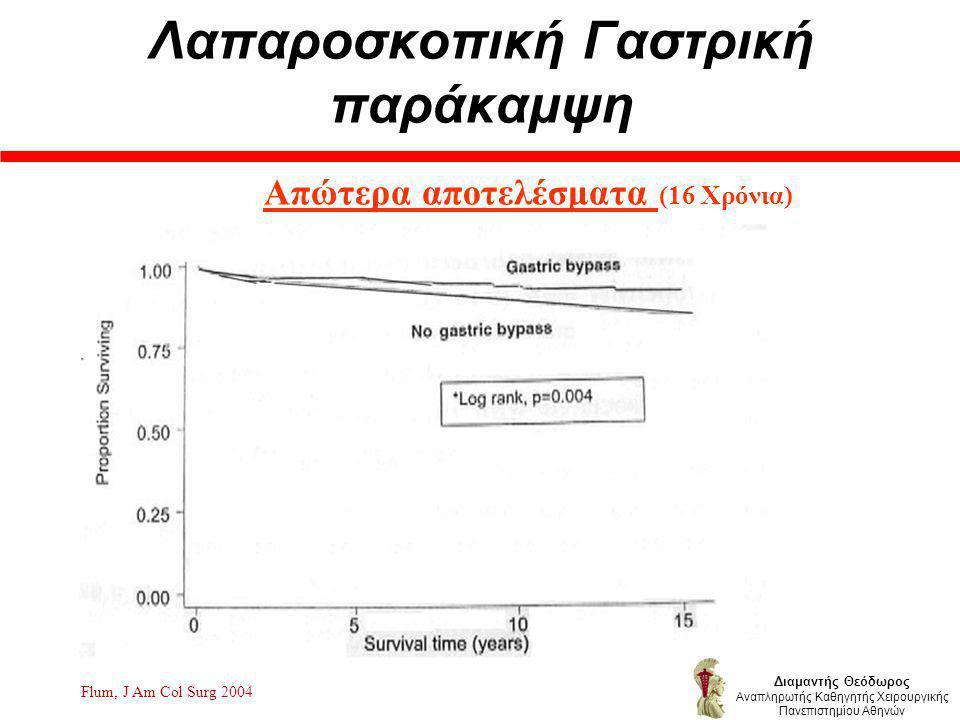 Απώτερα αποτελέσματα (16 Χρόνια) Λαπαροσκοπική Γαστρική παράκαμψη Flum, J Am Col Surg 2004 Διαμαντής Θεόδωρος Αναπληρωτής Καθηγητής Χειρουργικής Πανεπιστημίου Αθηνών