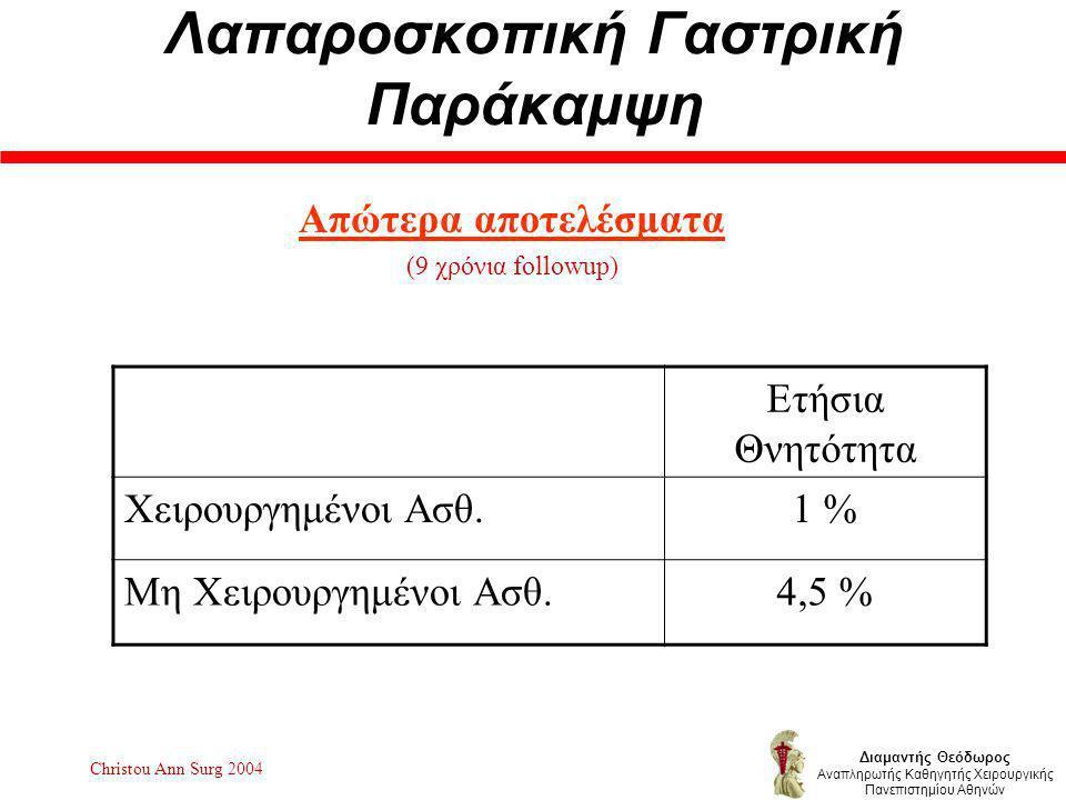 Λαπαροσκοπική Γαστρική Παράκαμψη Απώτερα αποτελέσματα (9 χρόνια followup) Christou Ann Surg 2004 Ετήσια Θνητότητα Χειρουργημένοι Ασθ.1 % Μη Χειρουργημένοι Ασθ.4,5 % Διαμαντής Θεόδωρος Αναπληρωτής Καθηγητής Χειρουργικής Πανεπιστημίου Αθηνών