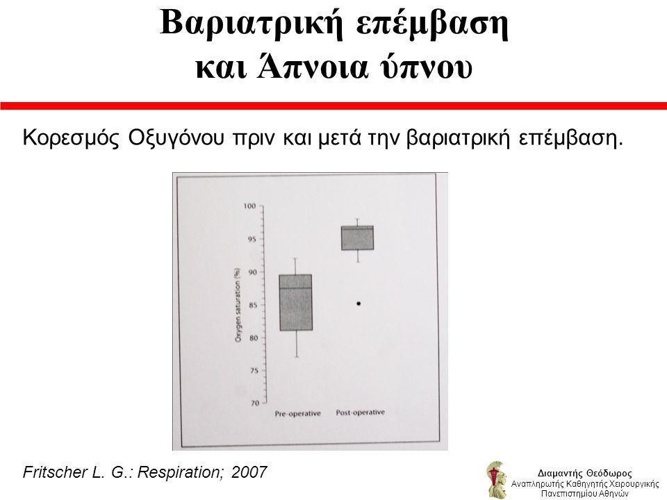 Βαριατρική επέμβαση και Άπνοια ύπνου Διαμαντής Θεόδωρος Αναπληρωτής Καθηγητής Χειρουργικής Πανεπιστημίου Αθηνών Κορεσμός Οξυγόνου πριν και μετά την βαριατρική επέμβαση.