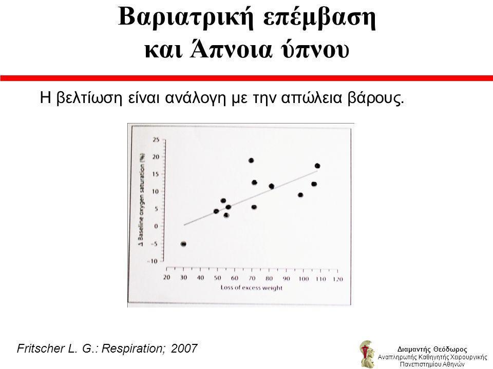 Βαριατρική επέμβαση και Άπνοια ύπνου Διαμαντής Θεόδωρος Αναπληρωτής Καθηγητής Χειρουργικής Πανεπιστημίου Αθηνών Η βελτίωση είναι ανάλογη με την απώλεια βάρους.