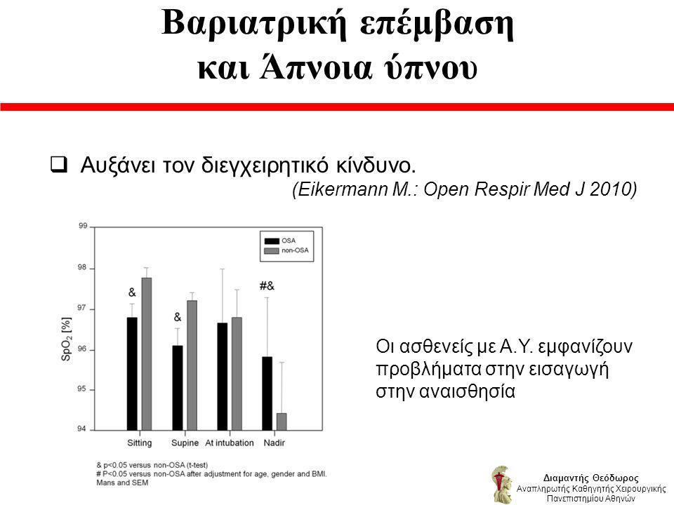 Βαριατρική επέμβαση και Άπνοια ύπνου Διαμαντής Θεόδωρος Αναπληρωτής Καθηγητής Χειρουργικής Πανεπιστημίου Αθηνών  Αυξάνει τον διεγχειρητικό κίνδυνο.