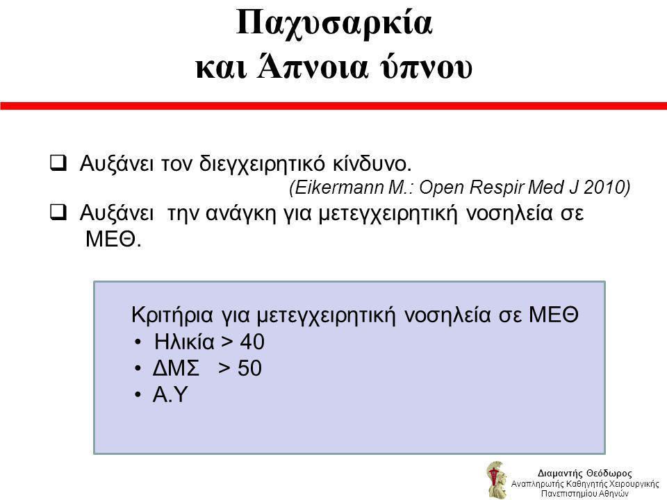 Παχυσαρκία και Άπνοια ύπνου Διαμαντής Θεόδωρος Αναπληρωτής Καθηγητής Χειρουργικής Πανεπιστημίου Αθηνών  Αυξάνει τον διεγχειρητικό κίνδυνο.