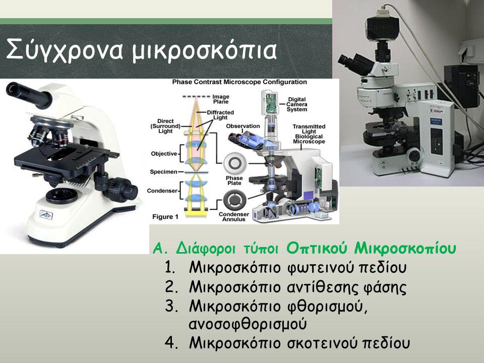 Σύγχρονα μικροσκόπια  Α. Διάφοροι τύποι Οπτικού Μικροσκοπίου 1.Μικροσκόπιο φωτεινού πεδίου 2.Μικροσκόπιο αντίθεσης φάσης 3.Μικροσκόπιο φθορισμού, ανο