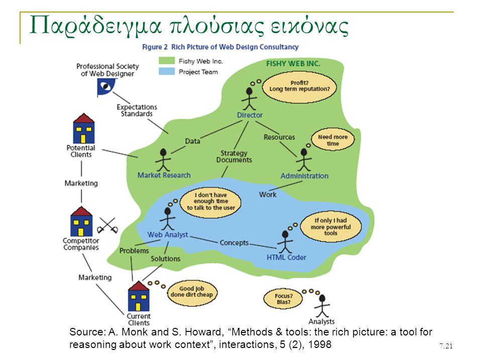 7.21 Παράδειγμα πλούσιας εικόνας Source: A.Monk and S.