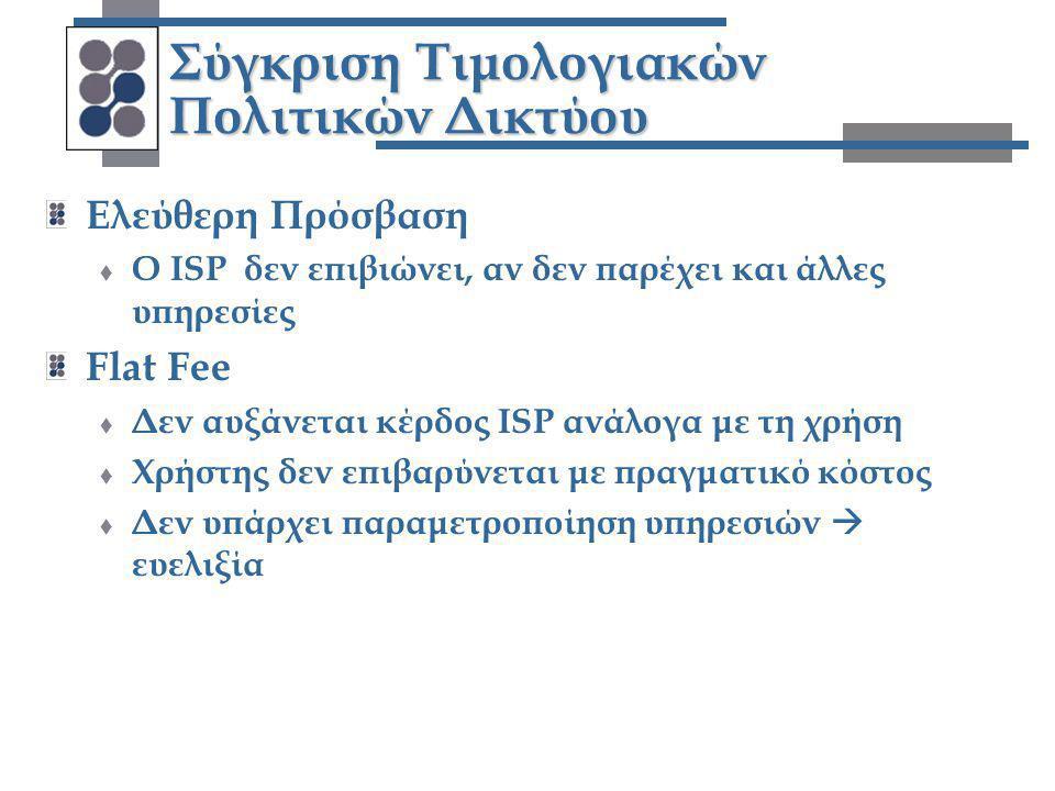 Σύγκριση Τιμολογιακών Πολιτικών Δικτύου Ελεύθερη Πρόσβαση  Ο ISP δεν επιβιώνει, αν δεν παρέχει και άλλες υπηρεσίες Flat Fee  Δεν αυξάνεται κέρδος IS