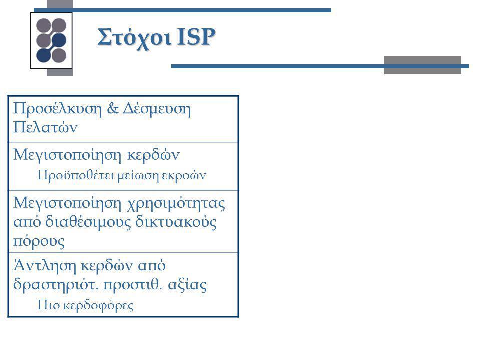 Στόχοι ISP Προσέλκυση & Δέσμευση Πελατών Μεγιστοποίηση κερδών Προϋποθέτει μείωση εκροών Μεγιστοποίηση χρησιμότητας από διαθέσιμους δικτυακούς πόρους Ά
