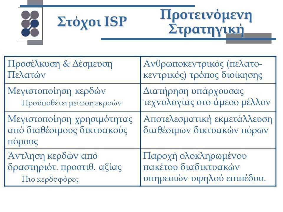 Στόχοι ISP Προσέλκυση & Δέσμευση Πελατών Ανθρωποκεντρικός (πελατο- κεντρικός) τρόπος διοίκησης Μεγιστοποίηση κερδών Προϋποθέτει μείωση εκροών Διατήρησ