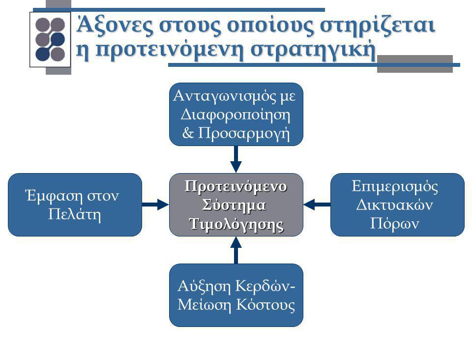 Άξονες στους οποίους στηρίζεται η προτεινόμενη στρατηγική Έμφαση στον Πελάτη Προτεινόμενο Σύστημα Τιμολόγησης Επιμερισμός Δικτυακών Πόρων Ανταγωνισμός