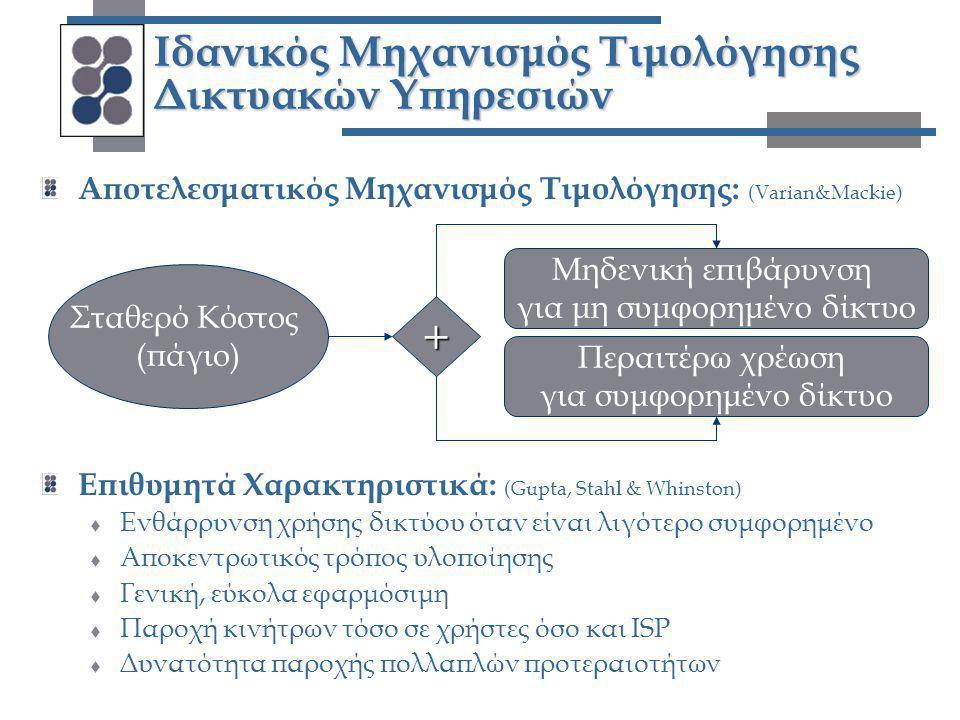 Ιδανικός Μηχανισμός Τιμολόγησης Δικτυακών Υπηρεσιών Αποτελεσματικός Μηχανισμός Τιμολόγησης: (Varian&Mackie) Επιθυμητά Χαρακτηριστικά: (Gupta, Stahl &
