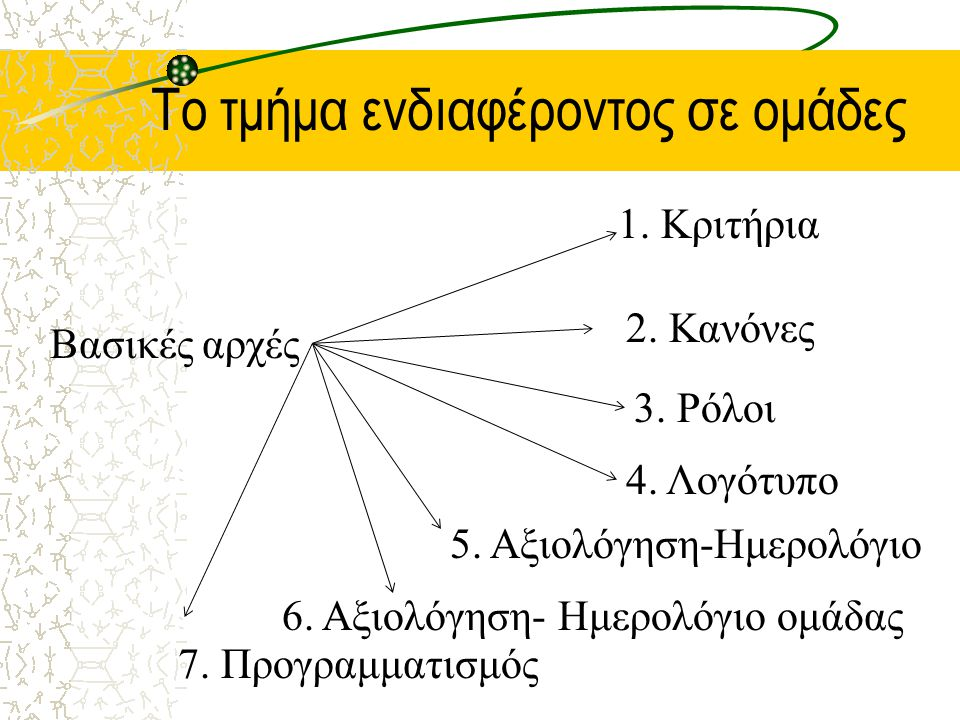 Το τμήμα ενδιαφέροντος σε ομάδες Βασικές αρχές 1.Κριτήρια 2.