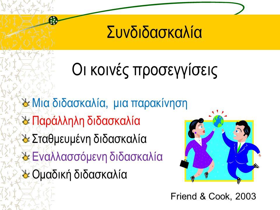 Συνδιδασκαλία Οι κοινές προσεγγίσεις Μια διδασκαλία, μια παρακίνηση Παράλληλη διδασκαλία Σταθμευμένη διδασκαλία Εναλλασσόμενη διδασκαλία Ομαδική διδασκαλία Friend & Cook, 2003