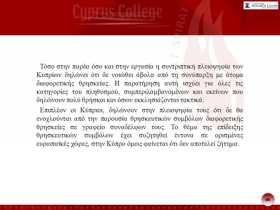 33 Τόσο στην παρέα όσο και στην εργασία η συντριπτική πλειοψηφία των Κυπρίων δηλώνει ότι δε νοιώθει άβολα από τη συνύπαρξη με άτομα διαφορετικής θρησκείας.