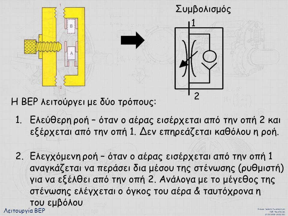 Λειτουργία ΒΕΡ Όνομα : Λεκάκης Κωνσταντίνος Καθ. Τεχνολογίας 27/9/2009 13:02 (00) Συμβολισμός 1 2 Η ΒΕΡ λειτούργει με δύο τρόπους: 1.Ελεύθερη ροή – ότ