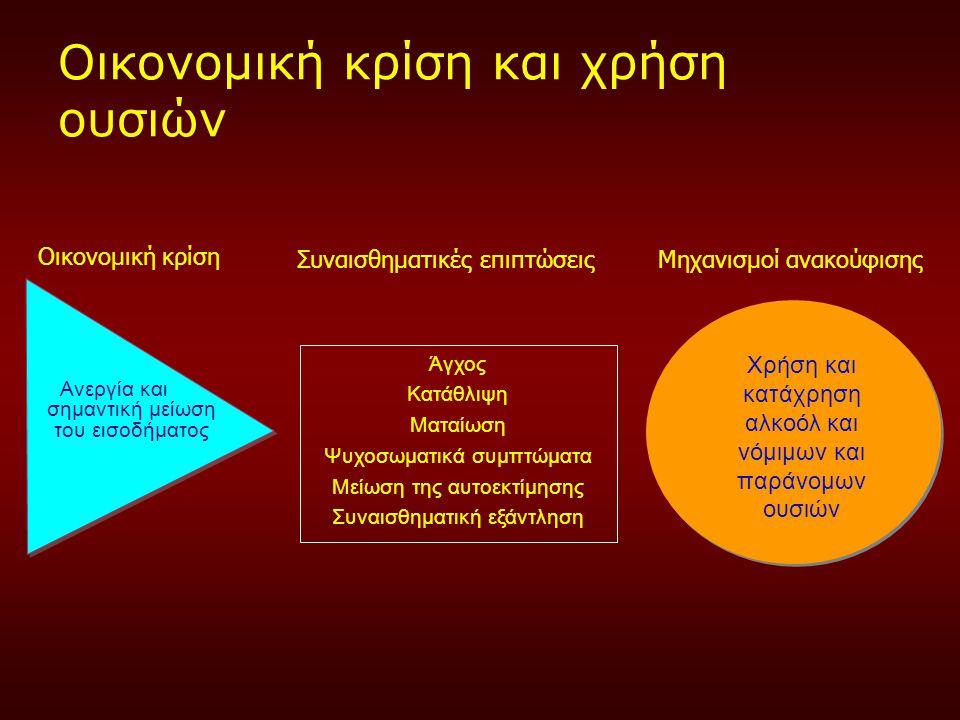 Οικονομική κρίση και χρήση ουσιών Ανεργία και σημαντική μείωση του εισοδήματος Άγχος Κατάθλιψη Ματαίωση Ψυχοσωματικά συμπτώματα Μείωση της αυτοεκτίμησης Συναισθηματική εξάντληση Χρήση και κατάχρηση αλκοόλ και νόμιμων και παράνομων ουσιών Οικονομική κρίση Συναισθηματικές επιπτώσειςΜηχανισμοί ανακούφισης