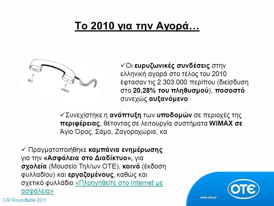 Το 2010 για την Αγορά… Οι ευρυζωνικές συνδέσεις στην ελληνική αγορά στο τέλος του 2010 έφτασαν τις 2.303.000 περίπου (διείσδυση στο 20,28% του πληθυσμ