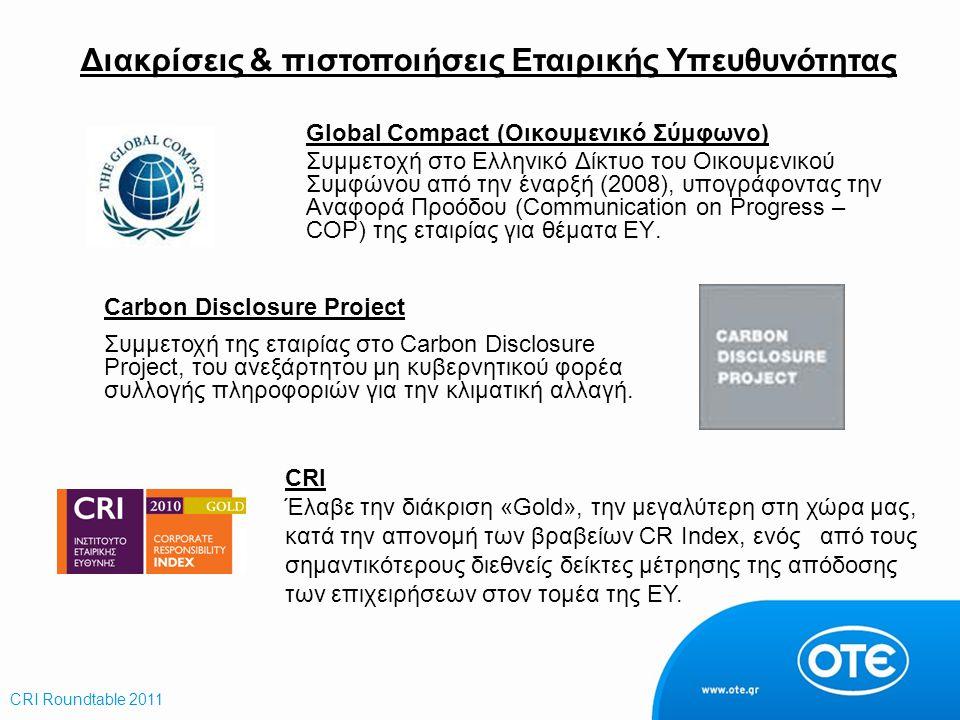 CRI Roundtable 2011 Global Compact (Οικουμενικό Σύμφωνο) Συμμετοχή στο Ελληνικό Δίκτυο του Οικουμενικού Συμφώνου από την έναρξή (2008), υπογράφοντας τ