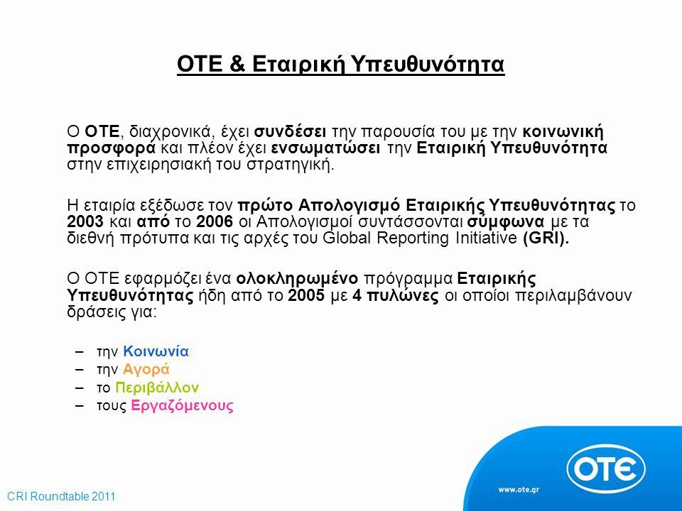 ΟΤΕ & Εταιρική Υπευθυνότητα Ο ΟΤΕ, διαχρονικά, έχει συνδέσει την παρουσία του με την κοινωνική προσφορά και πλέον έχει ενσωματώσει την Εταιρική Υπευθυ