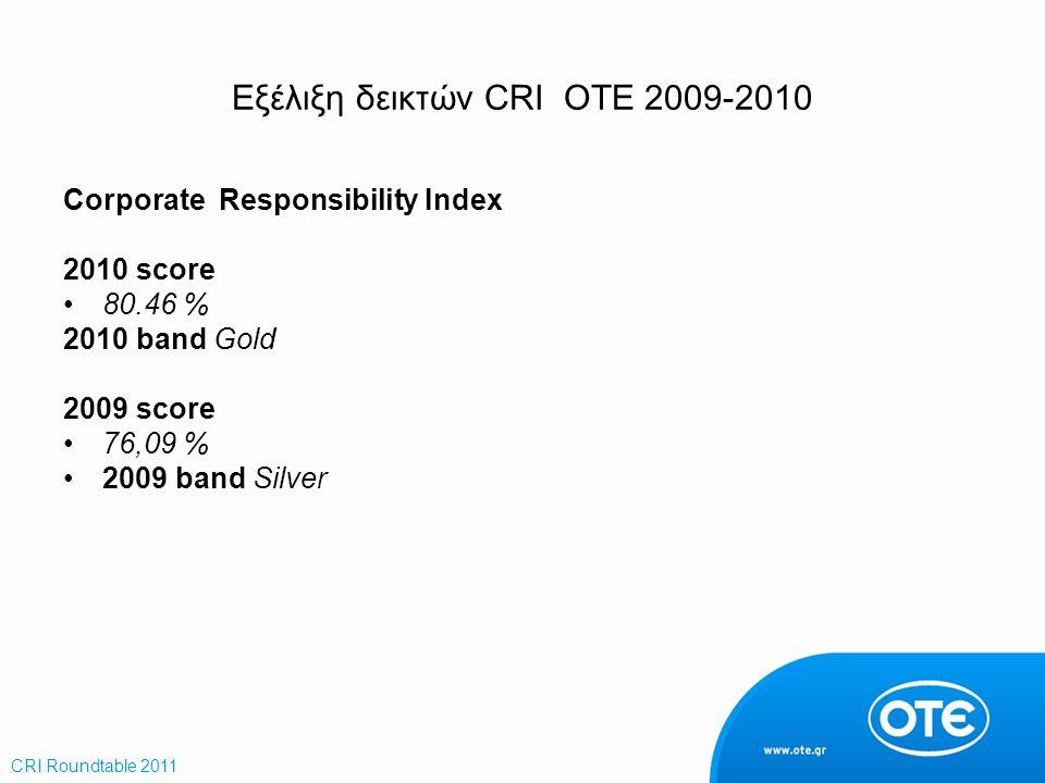 Εξέλιξη δεικτών CRI OTE 2009-2010 Corporate Responsibility Index 2010 score 80.46 % 2010 band Gold 2009 score 76,09 % 2009 band Silver CRI Roundtable