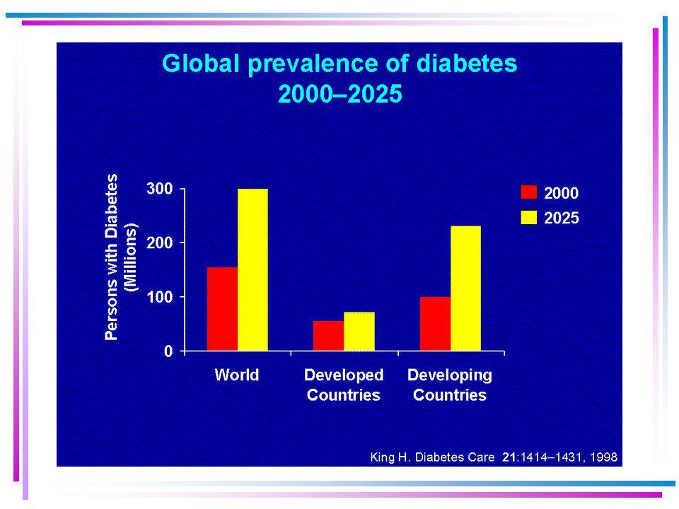 Μελέτες δείχνουν ότι η υγιεινοδιαιτητική παρέμβαση σε άτομα με διαταραγμένη ανοχή στην γλυκόζη μειώνει το ποσοστό εμφάνισης ΣΔ2 στα άτομα αυτά * * Tuomilehto J, Lindstrom J, Eriksson JG, Valle TT, Hamalainen H, Ilanne-Parikka P et al.